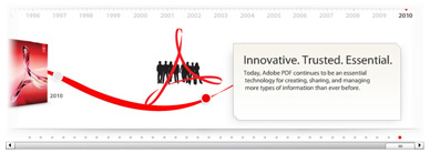 PDF history by Adobe